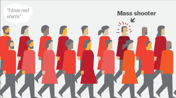 This cartoon explains why predicting a mass shooting is impossible